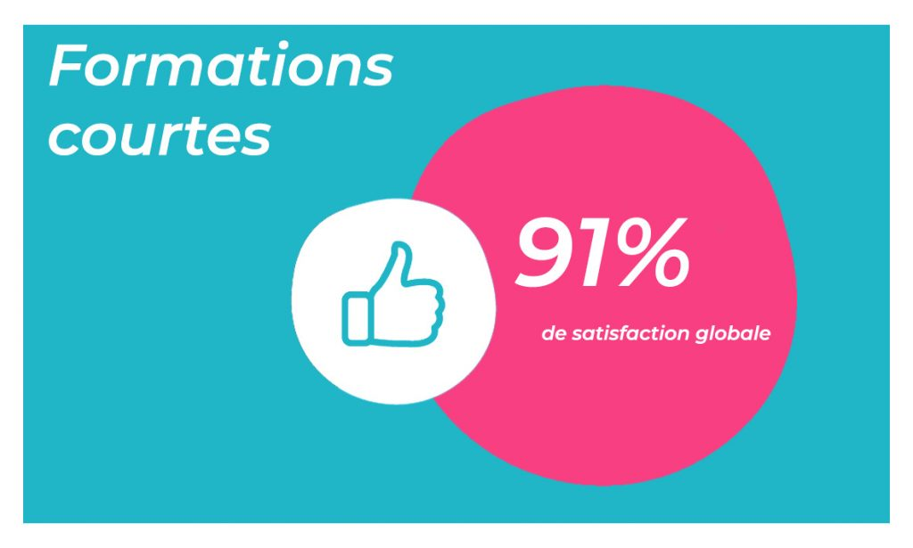 Taux_satisfaction