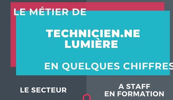 Infographie_Technicien_Lum